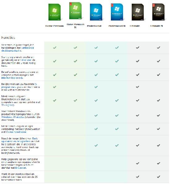 Windows7 versies
